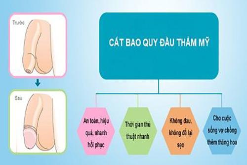 phuong-phap-cat-bao-quy-dau