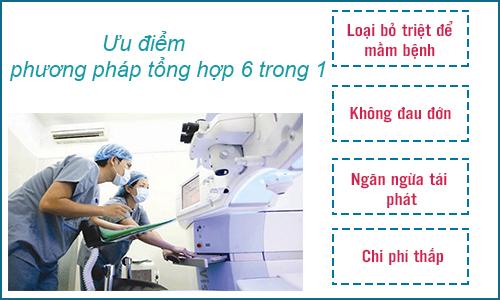 Phương pháp điều trị viêm phần phụ